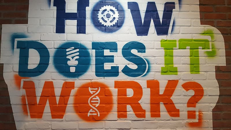 how-does-it-works-wall-art